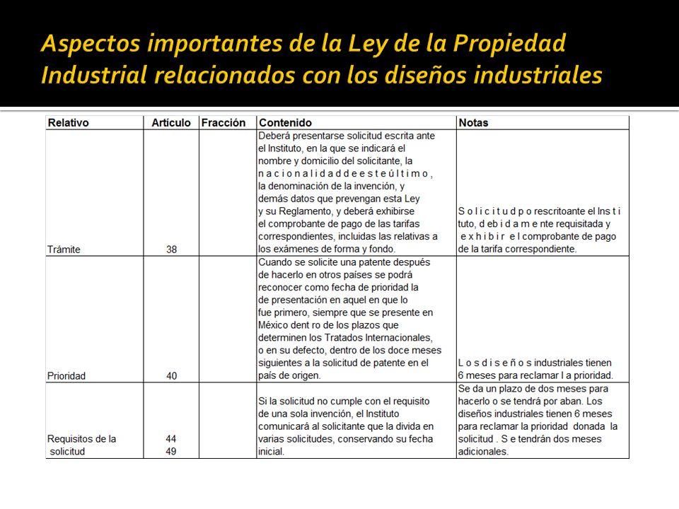 Aspectos importantes de la Ley de la Propiedad Industrial relacionados con los diseños industriales