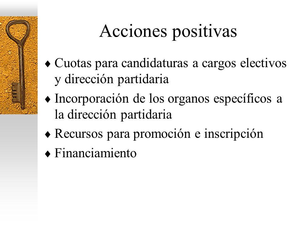 Acciones positivas Cuotas para candidaturas a cargos electivos y dirección partidaria.