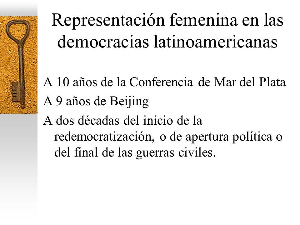 Representación femenina en las democracias latinoamericanas