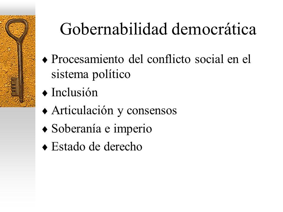 Gobernabilidad democrática