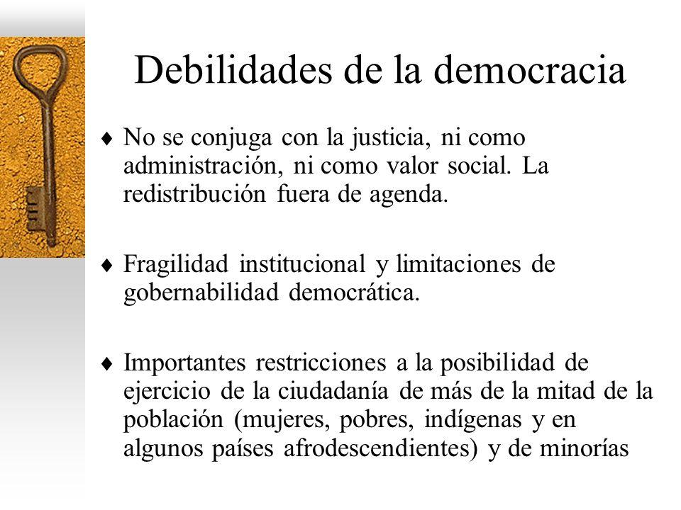 Debilidades de la democracia