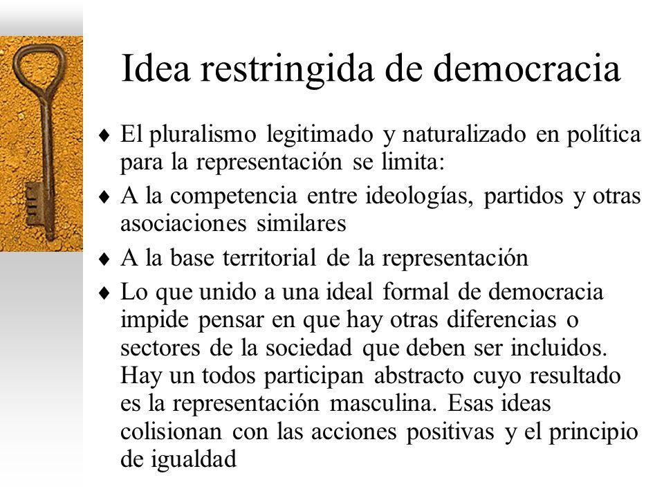 Idea restringida de democracia