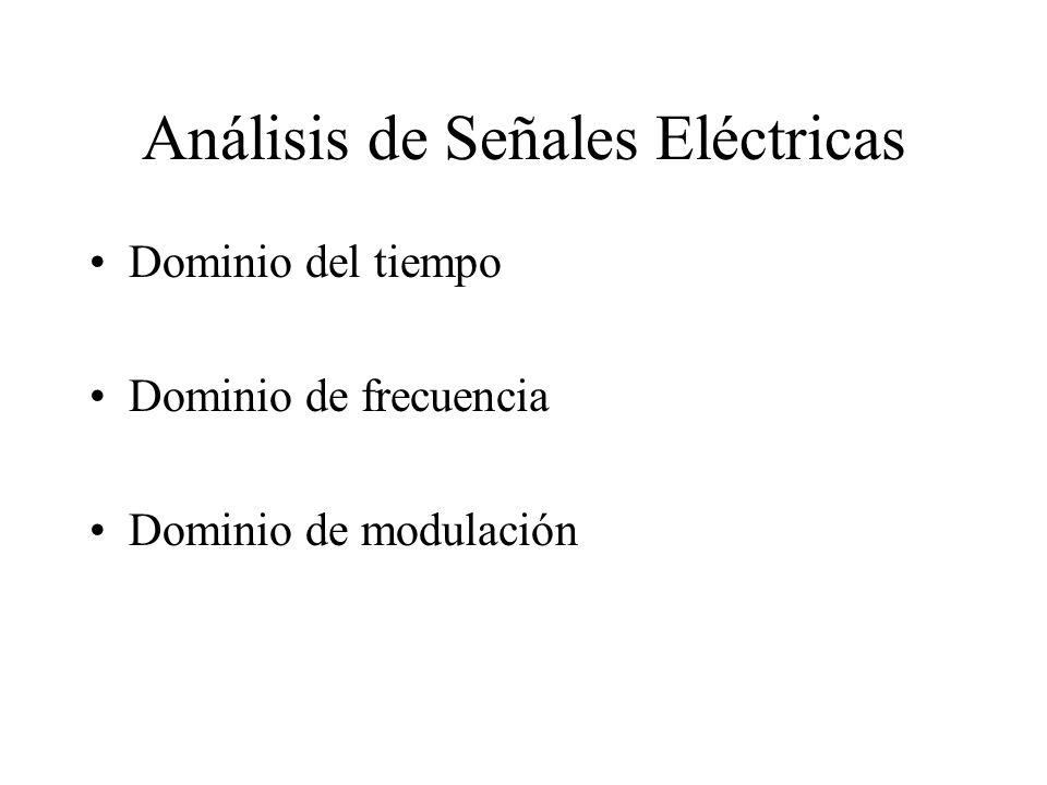 Análisis de Señales Eléctricas