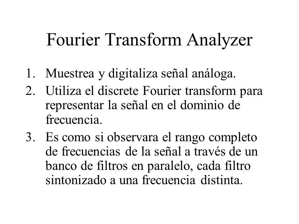 Fourier Transform Analyzer