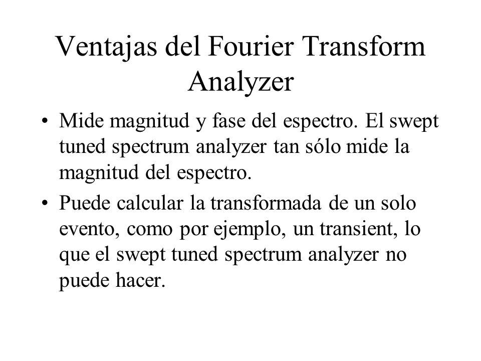 Ventajas del Fourier Transform Analyzer