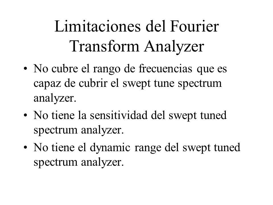 Limitaciones del Fourier Transform Analyzer