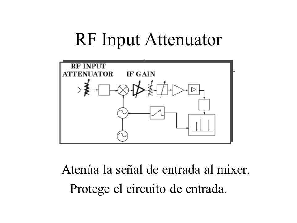 RF Input Attenuator Atenúa la señal de entrada al mixer.