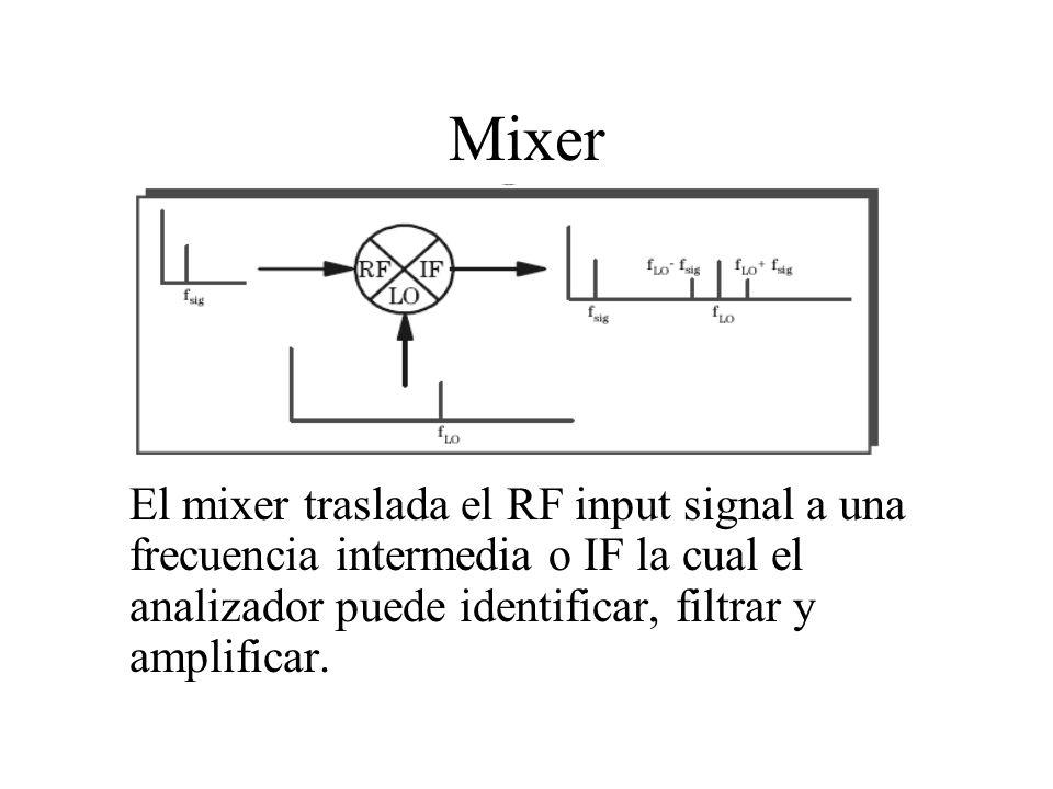 Mixer El mixer traslada el RF input signal a una frecuencia intermedia o IF la cual el analizador puede identificar, filtrar y amplificar.