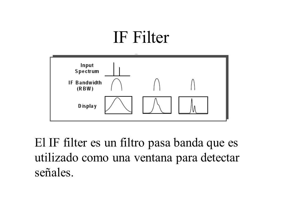 IF Filter El IF filter es un filtro pasa banda que es utilizado como una ventana para detectar señales.