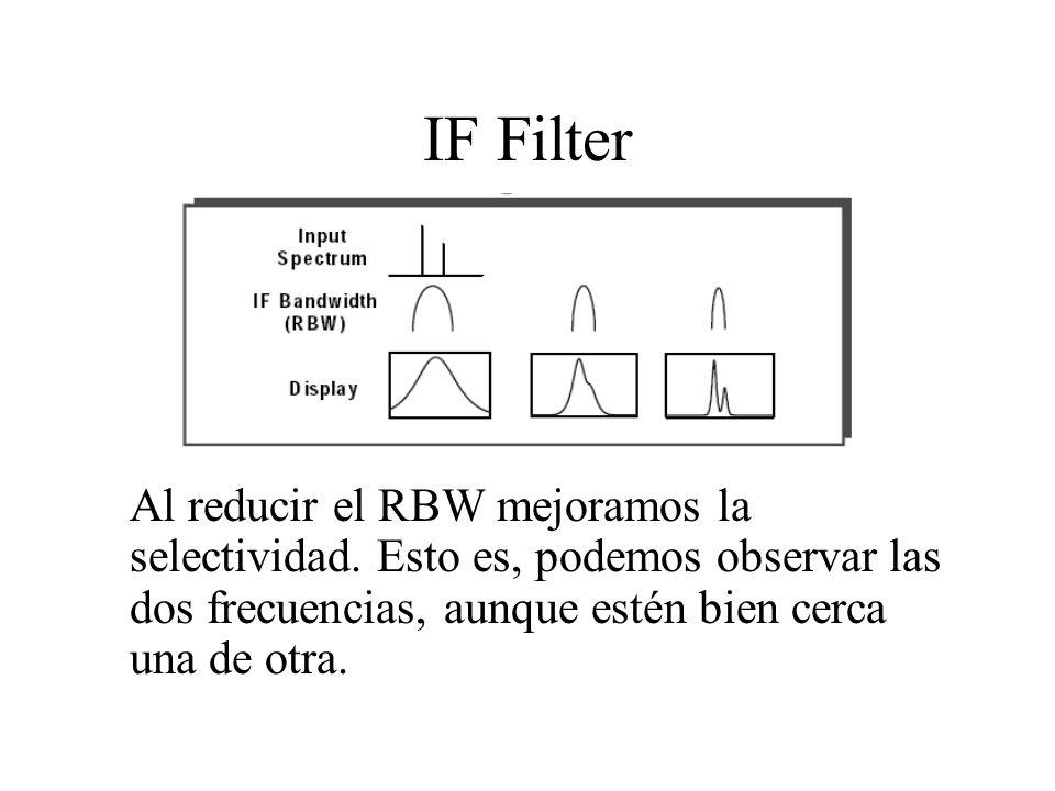 IF Filter Al reducir el RBW mejoramos la selectividad.