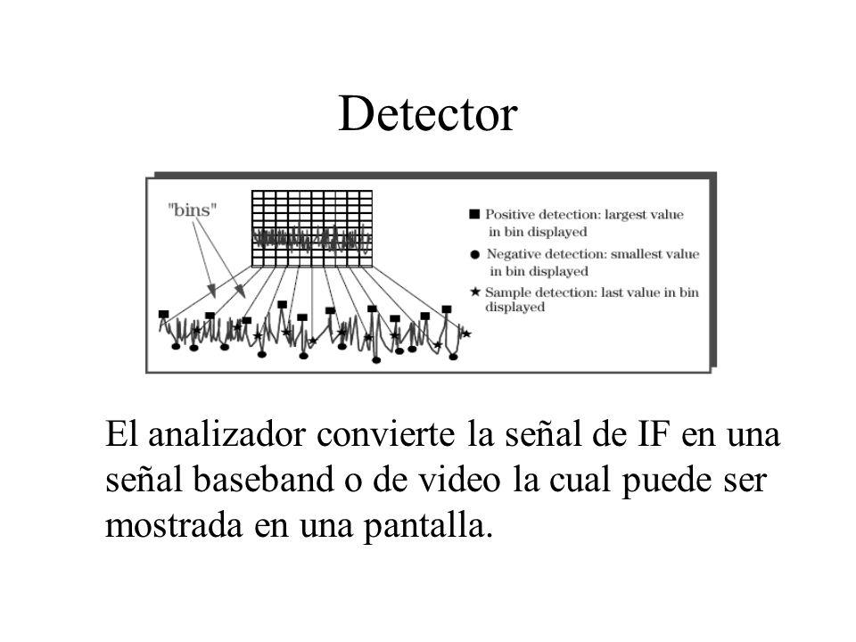 Detector El analizador convierte la señal de IF en una señal baseband o de video la cual puede ser mostrada en una pantalla.