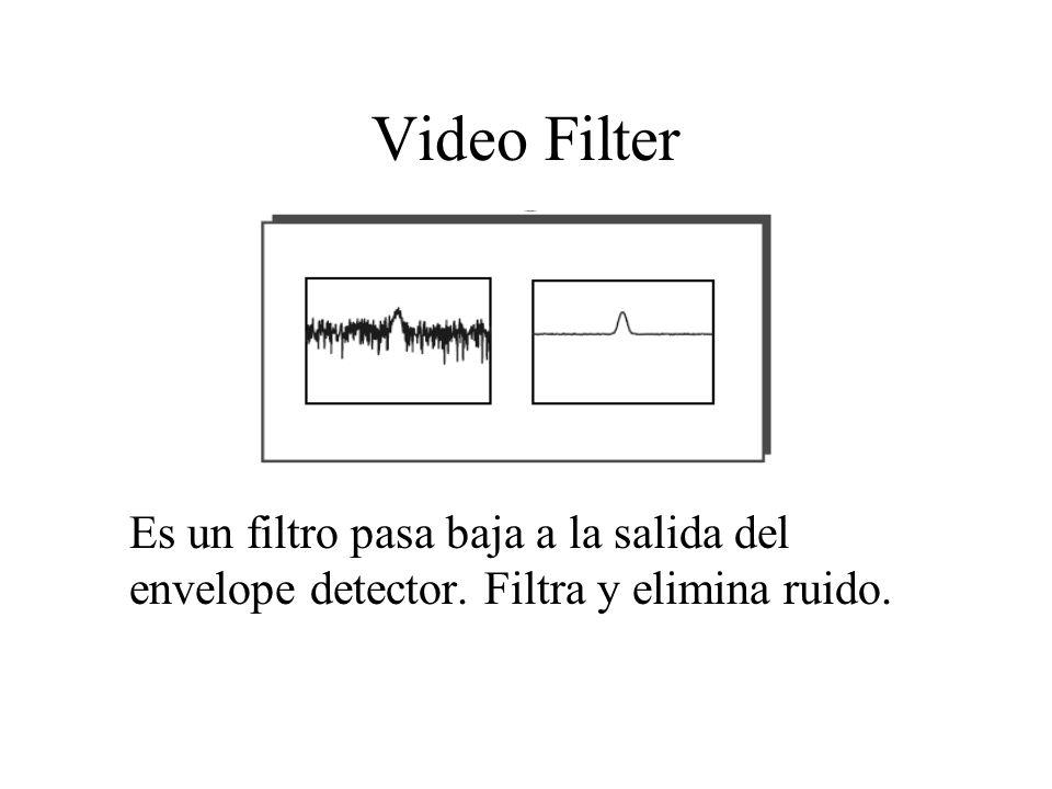 Video Filter Es un filtro pasa baja a la salida del envelope detector. Filtra y elimina ruido.