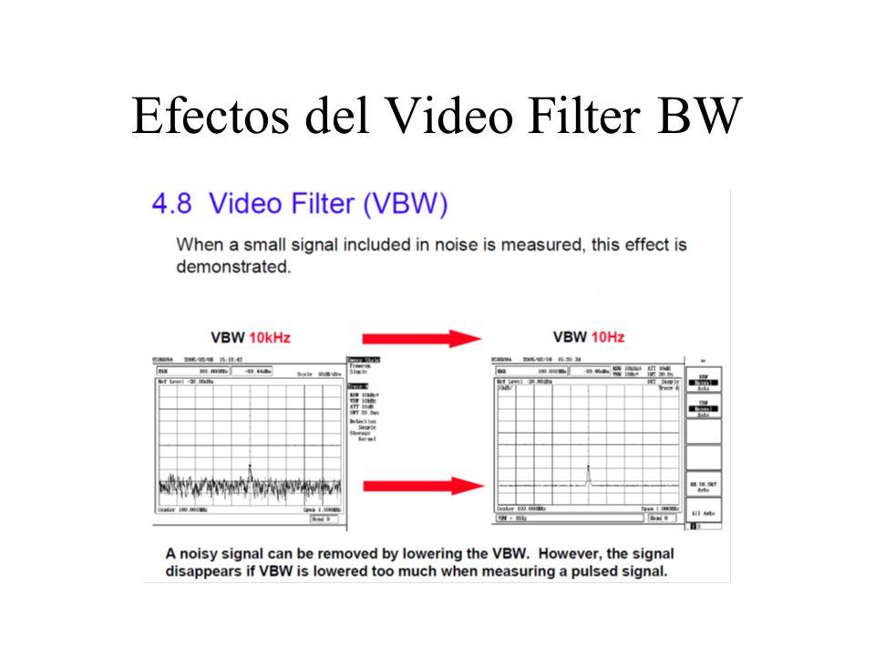Efectos del Video Filter BW