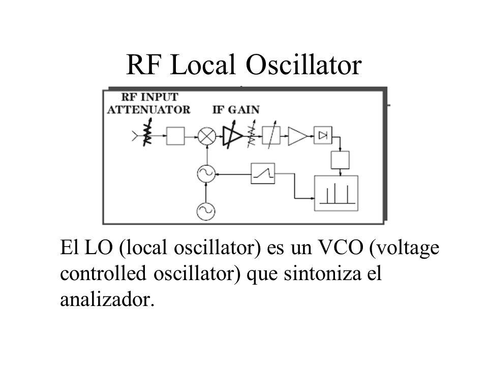 RF Local Oscillator El LO (local oscillator) es un VCO (voltage controlled oscillator) que sintoniza el analizador.