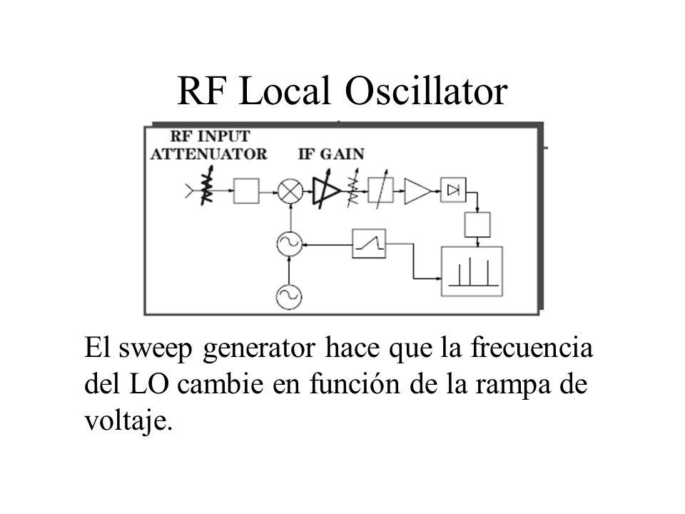 RF Local Oscillator El sweep generator hace que la frecuencia del LO cambie en función de la rampa de voltaje.