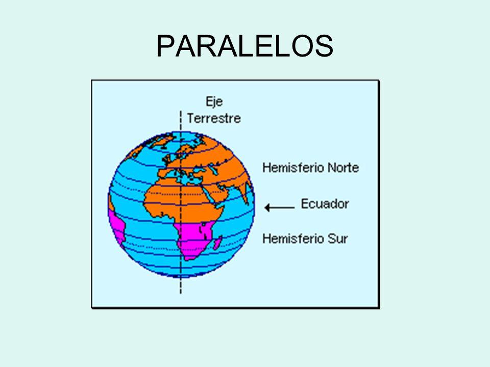 PARALELOS