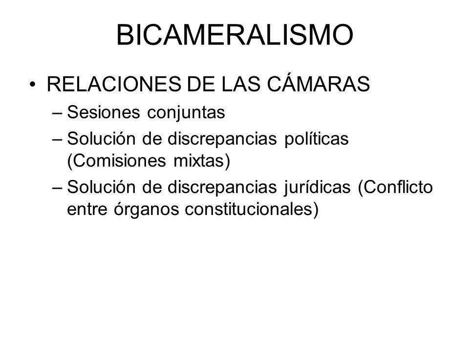 BICAMERALISMO RELACIONES DE LAS CÁMARAS Sesiones conjuntas