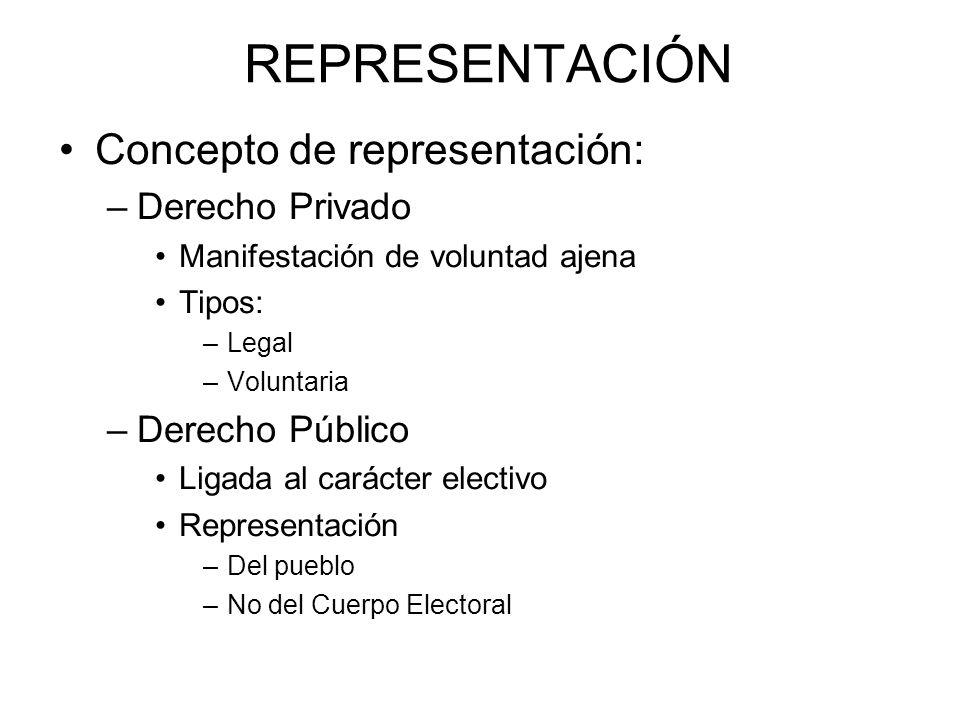 REPRESENTACIÓN Concepto de representación: Derecho Privado