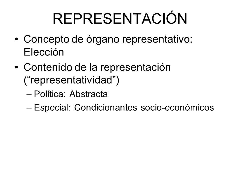 REPRESENTACIÓN Concepto de órgano representativo: Elección