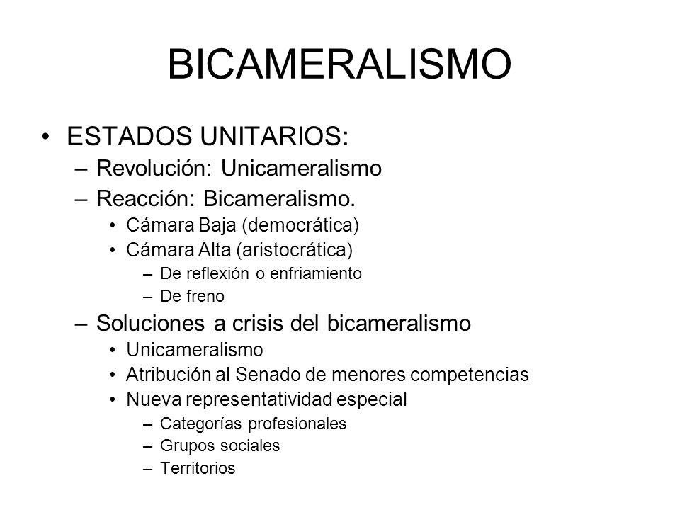 BICAMERALISMO ESTADOS UNITARIOS: Revolución: Unicameralismo
