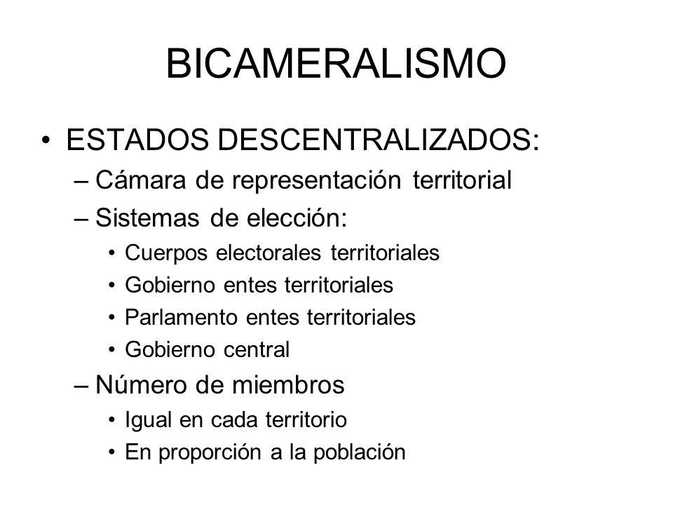 BICAMERALISMO ESTADOS DESCENTRALIZADOS: