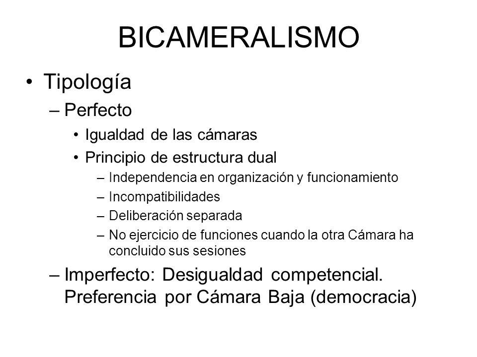 BICAMERALISMO Tipología Perfecto