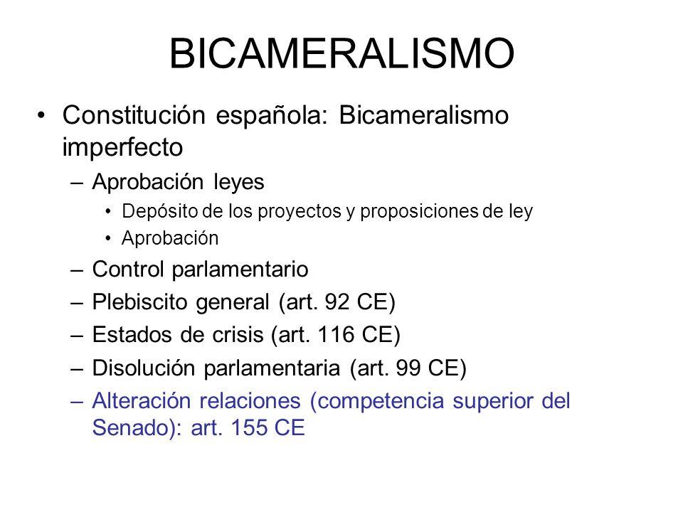 BICAMERALISMO Constitución española: Bicameralismo imperfecto