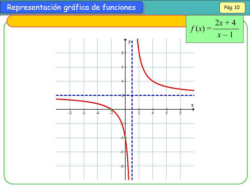 f (x) =  2x + 4 x – 1