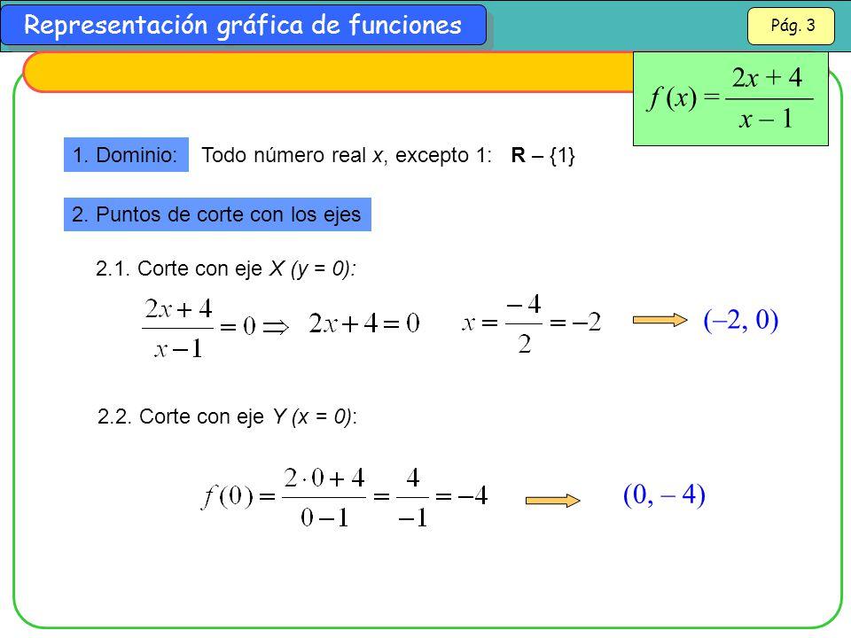 2x + 4 x – 1 f (x) =  (–2, 0) (0, – 4) 1. Dominio: