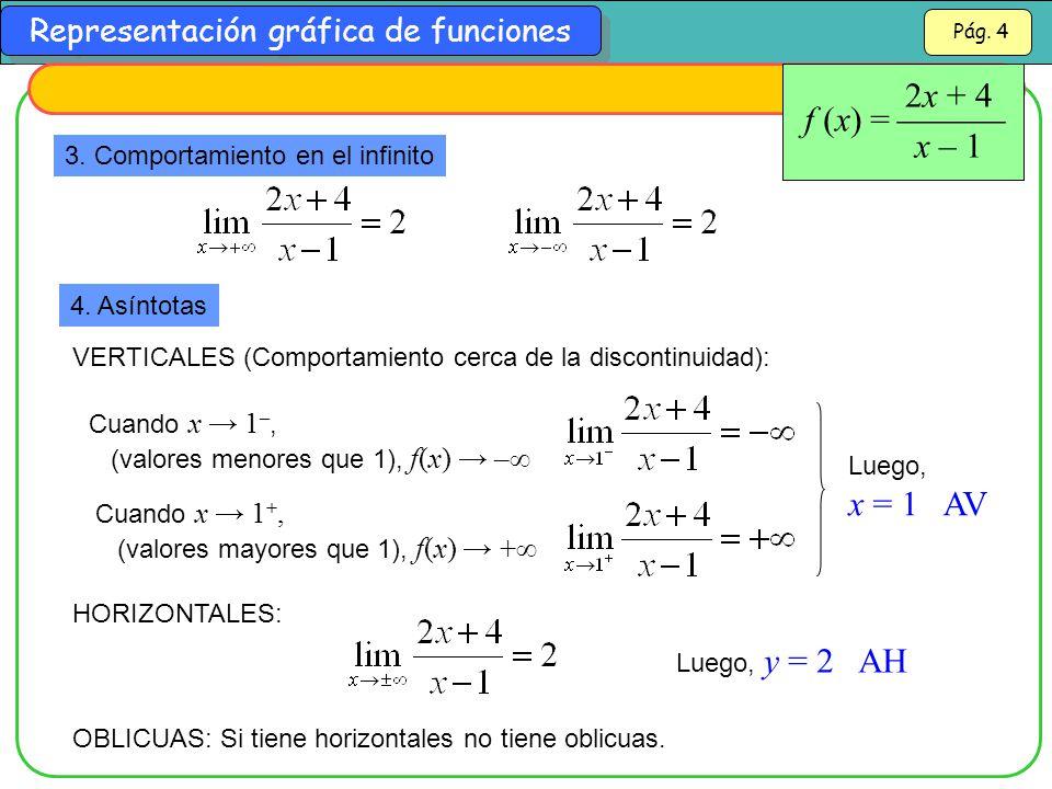2x + 4 x – 1 f (x) =  x = 1 AV 3. Comportamiento en el infinito