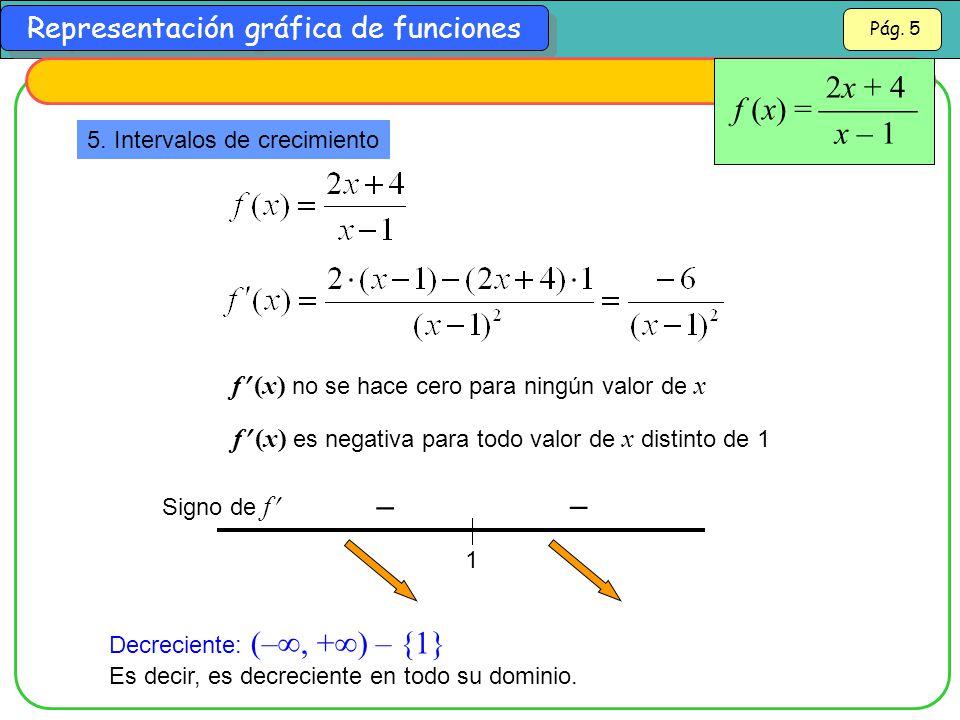 f (x) =  2x + 4. x – 1. 5. Intervalos de crecimiento. f (x) no se hace cero para ningún valor de x.