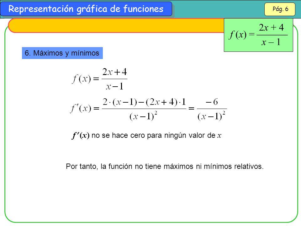 2x + 4 x – 1 f (x) =  f (x) no se hace cero para ningún valor de x