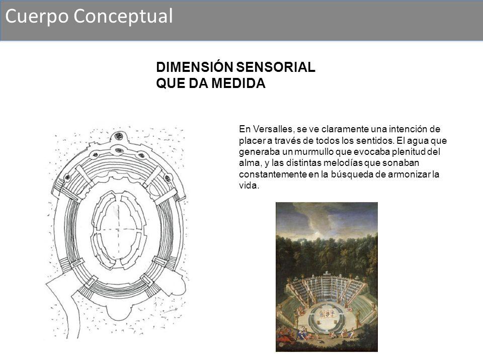 Cuerpo Conceptual DIMENSIÓN SENSORIAL QUE DA MEDIDA