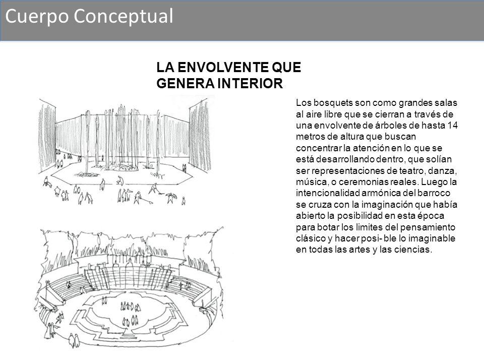 Cuerpo Conceptual LA ENVOLVENTE QUE GENERA INTERIOR