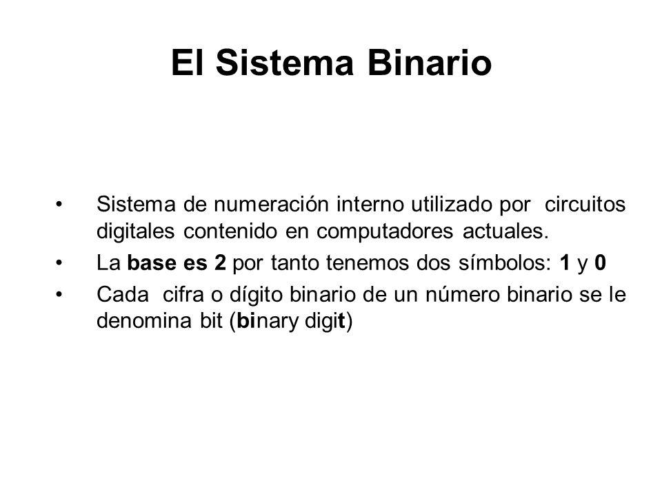 El Sistema Binario Sistema de numeración interno utilizado por circuitos digitales contenido en computadores actuales.