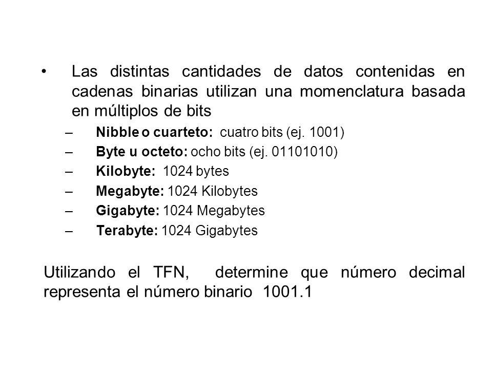 Las distintas cantidades de datos contenidas en cadenas binarias utilizan una momenclatura basada en múltiplos de bits