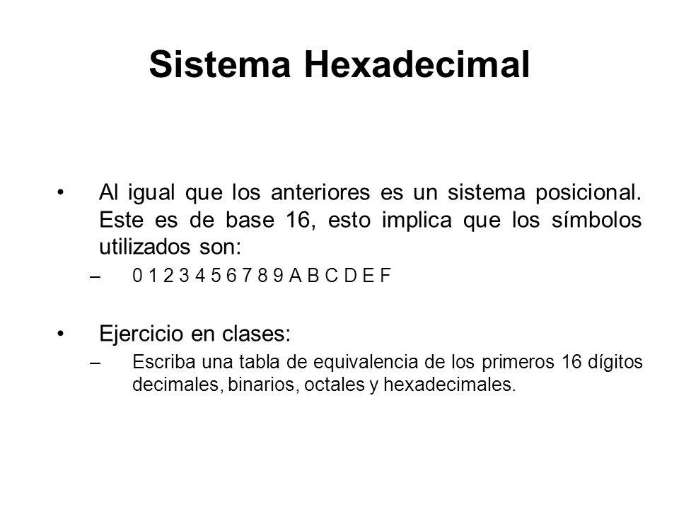 Sistema Hexadecimal Al igual que los anteriores es un sistema posicional. Este es de base 16, esto implica que los símbolos utilizados son: