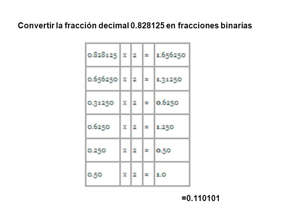 Convertir la fracción decimal 0.828125 en fracciones binarias