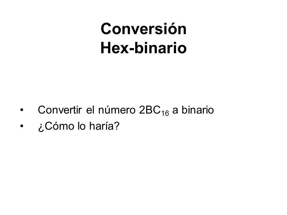 Conversión Hex-binario