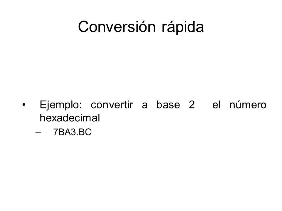 Conversión rápida Ejemplo: convertir a base 2 el número hexadecimal