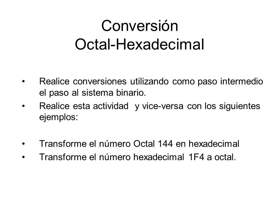 Conversión Octal-Hexadecimal