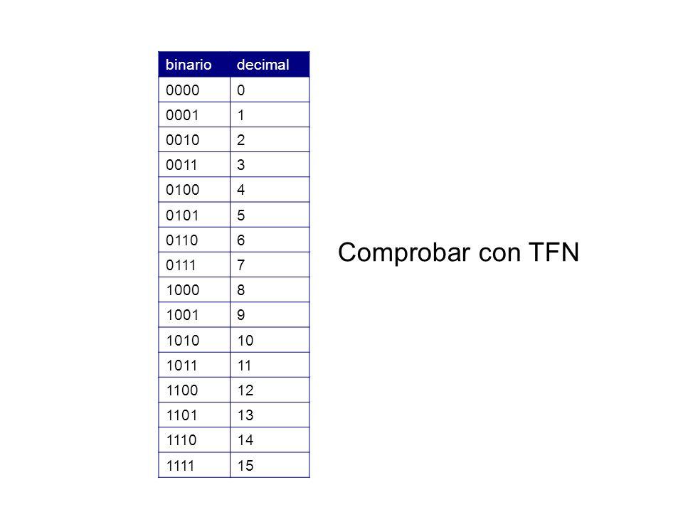 Comprobar con TFN binario decimal 0000 0001 1 0010 2 0011 3 0100 4