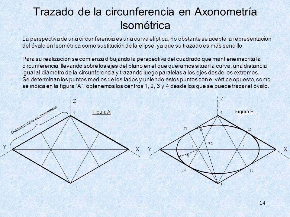 Trazado de la circunferencia en Axonometría Isométrica