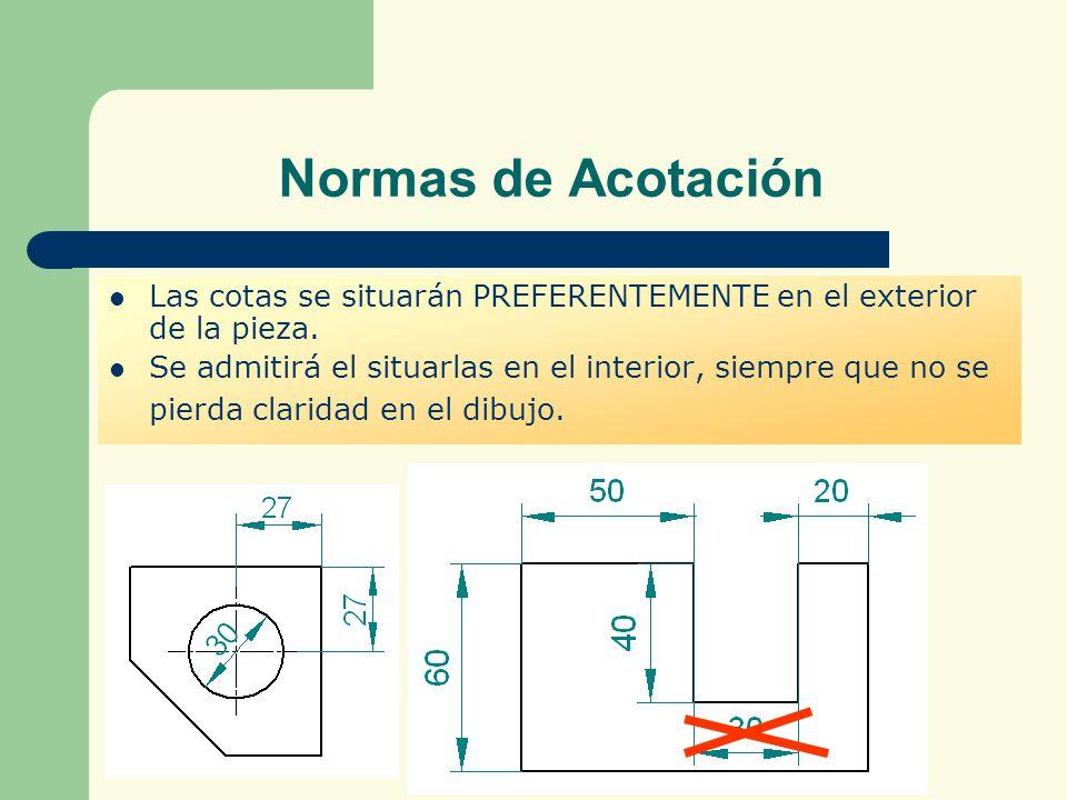 Normas de Acotación Las cotas se situarán PREFERENTEMENTE en el exterior de la pieza.