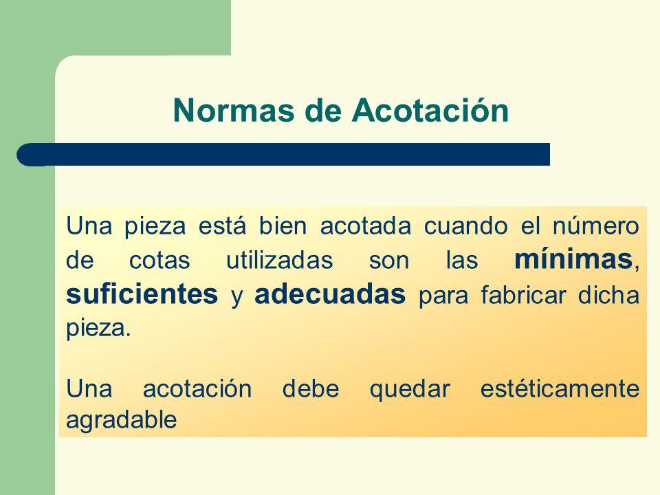 Normas de Acotación