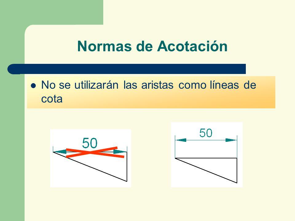 Normas de Acotación No se utilizarán las aristas como líneas de cota