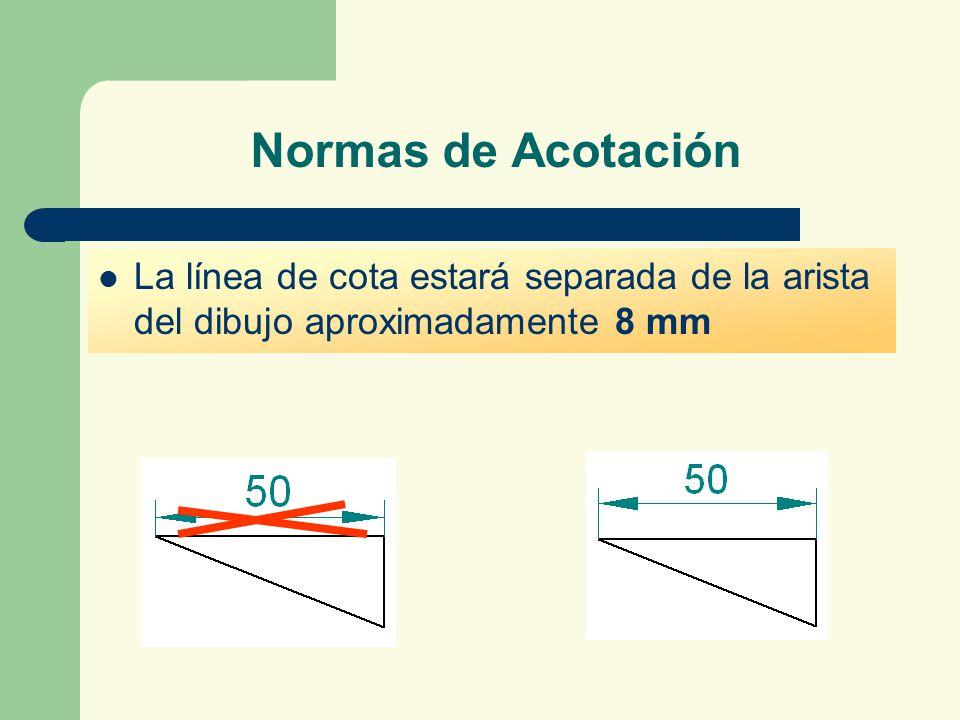 Normas de Acotación La línea de cota estará separada de la arista del dibujo aproximadamente 8 mm