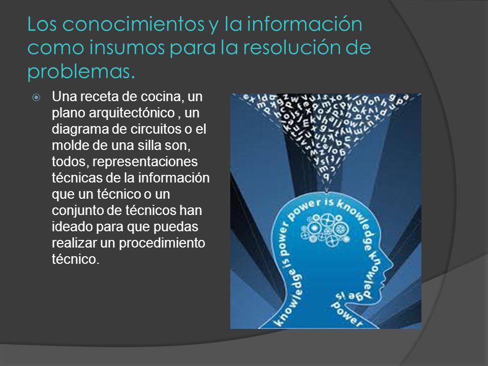 Los conocimientos y la información como insumos para la resolución de problemas.