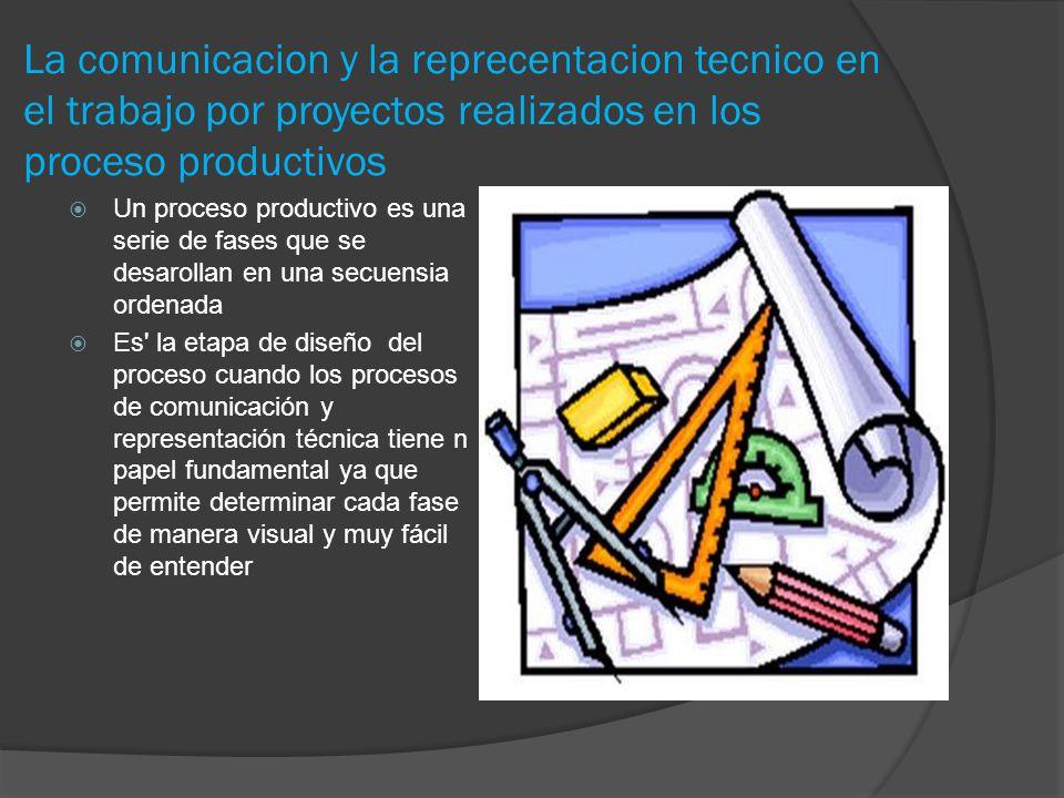 La comunicacion y la reprecentacion tecnico en el trabajo por proyectos realizados en los proceso productivos