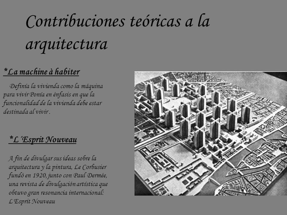 Contribuciones teóricas a la arquitectura